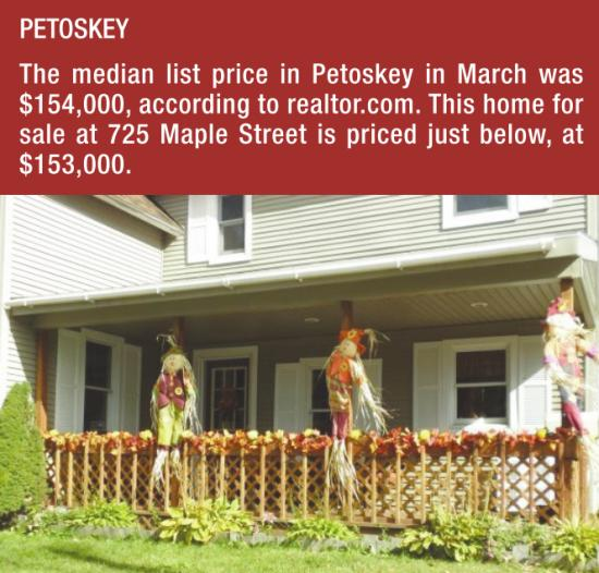 Petoskey Real Estate Market
