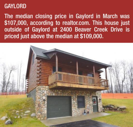 Gaylord Real Estate Market